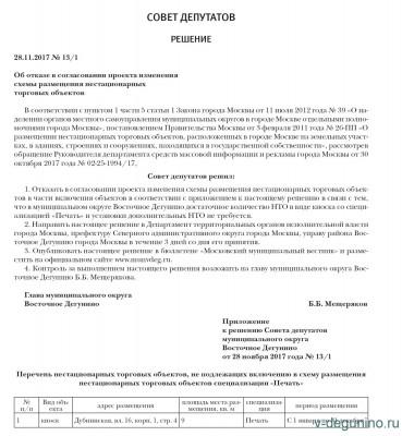 Дубнинская д. 16 к. 1 стр. 4 хотели установить киоск Союзпечать  - Вестник_13_1_28.11.17.jpg