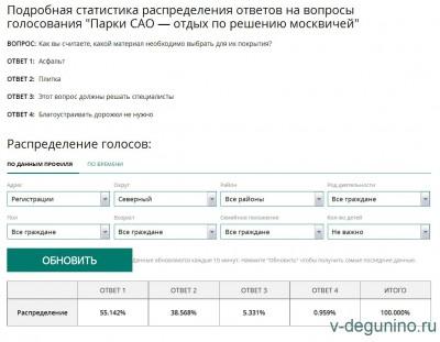 Опрос на Активный гражданин про озеленение теплотрассы Восточное Дегунино - Опрос_АГ_Теплотрасса_7.jpg