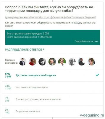 Опрос на Активный гражданин про озеленение теплотрассы Восточное Дегунино - Опрос_АГ_Теплотрасса_6.jpg