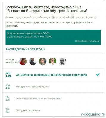Опрос на Активный гражданин про озеленение теплотрассы Восточное Дегунино - Опрос_АГ_Теплотрасса_3.jpg