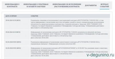 Госзакупка: Проектирование Путепровод Фестивальная ул. - Алтуфьевское шоссе  - Акт_29.06.2018_1.jpg