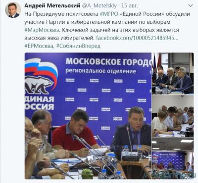 9 сентября 2018 года - Выборы мэра Москвы - Явка_ЕР.jpg