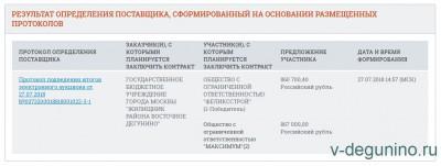Парковка у МФЦ ул. Дубнинская вл. 79  - Исполнитель_Парковка_Разметка_МФЦ.jpg