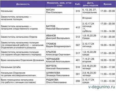 График приема граждан руководящим составом ОМВД России по району Восточное Дегунино на апрель 2015 г. - MVD_Graf_04_2015.jpg