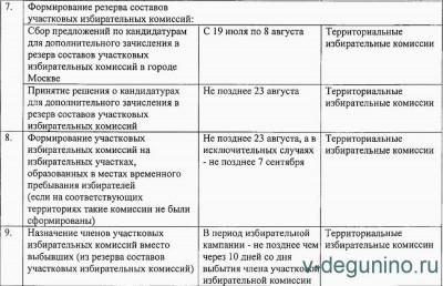 Формирование резерва составов участковых избирательных комиссий с 19 июля по 8 августа - Резерв_УИК_2019.jpg