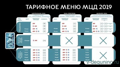Утверждён тариф для проезда на МЦД - 38 рублей  - МЦД_тариф.jpg
