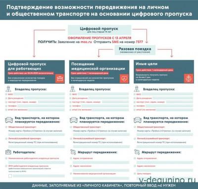 С 15 апреля 2020 года передвижение по городу Москве по пропускам - 1_2.jpg