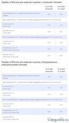С 1 июля 2020 г. увеличиваются тарифы на электроэнергию в Москве - Мосэнергосбыт_01.07.2020.jpg