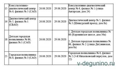С июля 2020 года закрываются поликлиники САО на капремонт - Капремонт_07.2020_САО.jpg