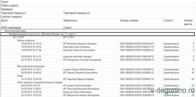Адресный перечень региональных и выходного дня ярмарок в городе Москве на 2015 год - Выходного_дня_ВостДегунино.jpg