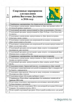 В 2016 году в районе Восточное Дегунино пройдёт 17 спортивных мероприятий - Спорт_Восточное_Дегунино_2016.jpg