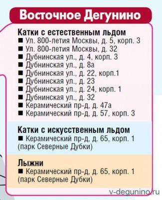 Катки в районе Восточное Дегунино - Катки_Вост_Дег_2016.jpg