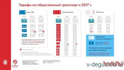 С 1 января 2017 года увеличиваются тарифы на проезд в общественном транспорте Москвы - tarifi_v_nutr[1].jpg