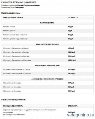 С 16 января 2017 г. новые правила проезд по абонементному билету «На количество поездок» - Тарифы_ЦППК_МСК_2017.jpg