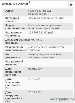 Новые изменения кадастрового плана земельных участков у платформы Бескудниково - pkk5.rosreestr.ru screen capture 2017-01-29_16-49-44.jpg