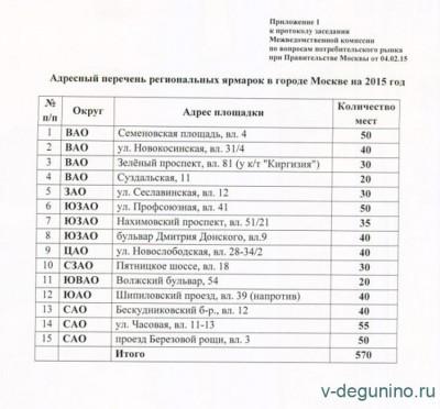 Адресный перечень региональных ярмарок в городе Москве на 2015 год - Yarmarka_Vih_2015.jpg