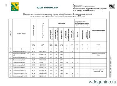 Перечень дворов р-на Восточное Дегунино для благоустройства в 2017 году - Благоустройство_ВД_2017_1.jpg